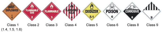 hazardous material table